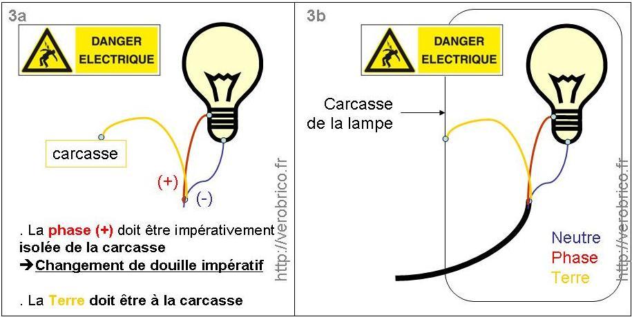 electification_agral_verobrico (3)